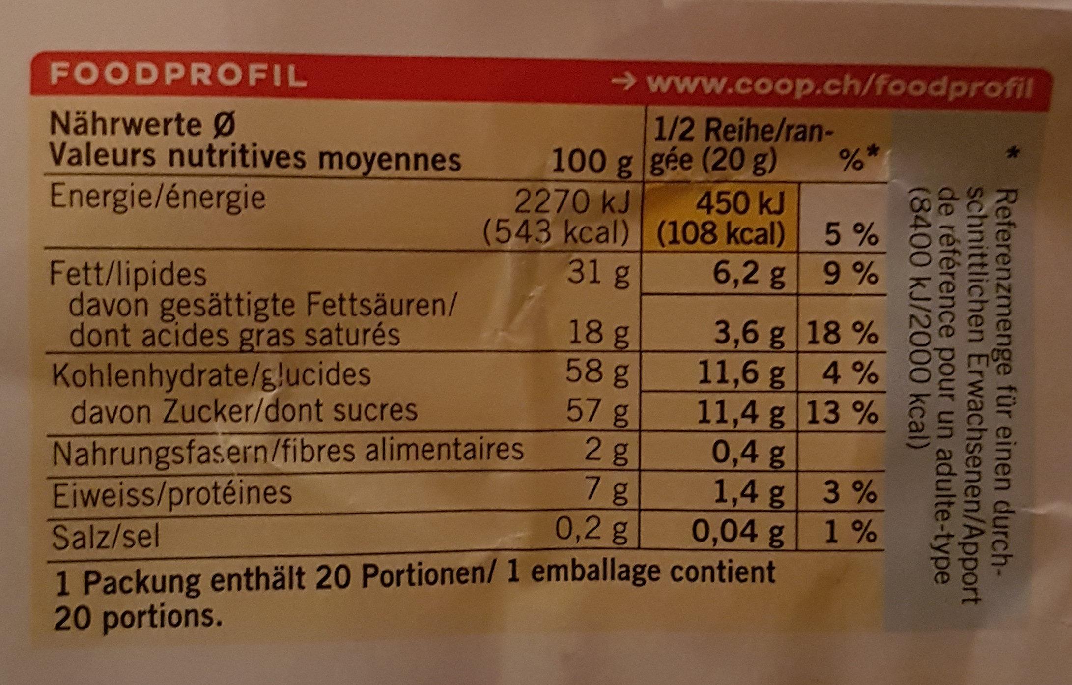 Chocolat au lait suisse - Nutrition facts