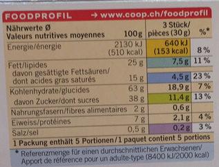 Petit Beurre Chocolat Au Lait - Voedingswaarden - fr