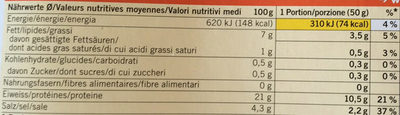 Saumon Fumé Scotland - Nutrition facts