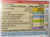 Chocolat au lait suisse fourré à la crème de lait - Informations nutritionnelles - fr