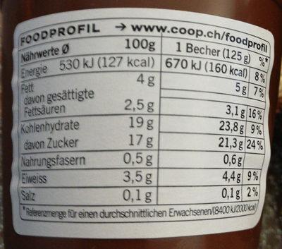Crème Chocolat - Informations nutritionnelles