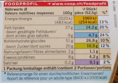Coop Bündner Nusstorte - Nutrition facts