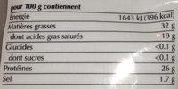 Fondue - Nutrition facts - fr