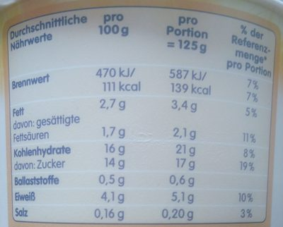 Vollkorn Pfirsich - Nährwertangaben