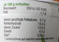 ALOE VERA JOGURT - Nutrition facts - de