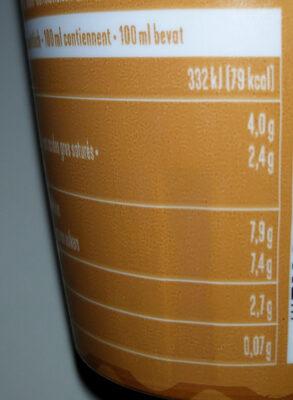 Caffè Latte (Macchiato) - Nutrition facts - de