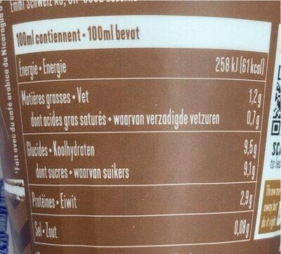 Cappuccino republic of blends - Voedingswaarden - fr