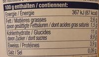 Jogurt Pur Mango-Passionsfrucht & Dattel - Valori nutrizionali - fr