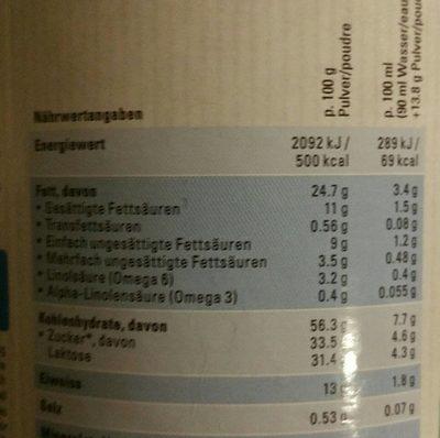 Bio Lait de croissance dès 12 mois / Kindermilch Ab 12 Monaten - Informations nutritionnelles