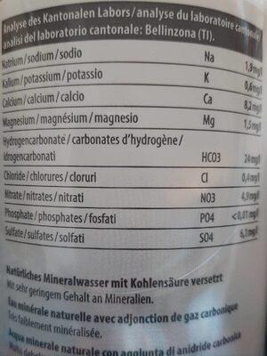 Eau minerale gazeuse - Nutrition facts - fr