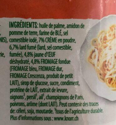 Sauce Carbonara - Ingredients