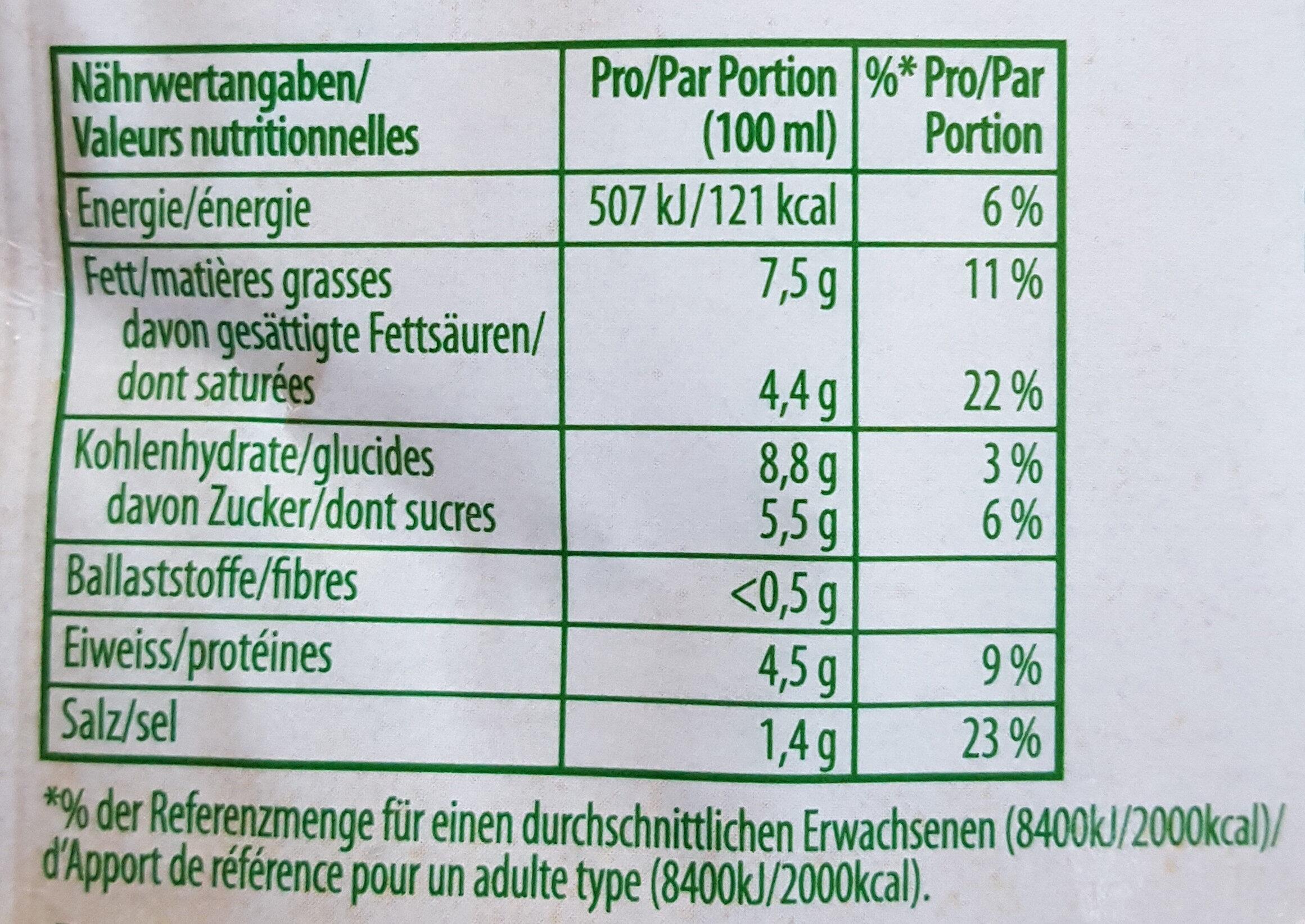 Sauce Carbonara - Nutrition facts