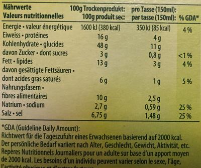 Quick Soup pois avec croûtons - Nutrition facts