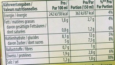 Quick Soup - Tomate - Valori nutrizionali - fr
