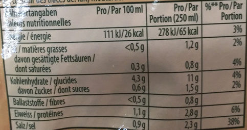 Vermicelles au Quenelles - Nutrition facts