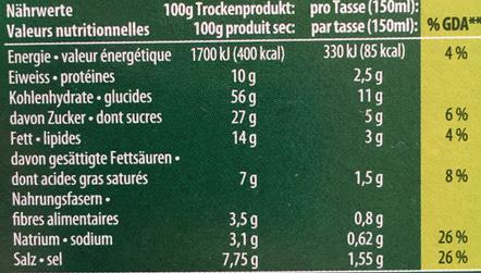 Suprême Kürbis - Nutrition facts