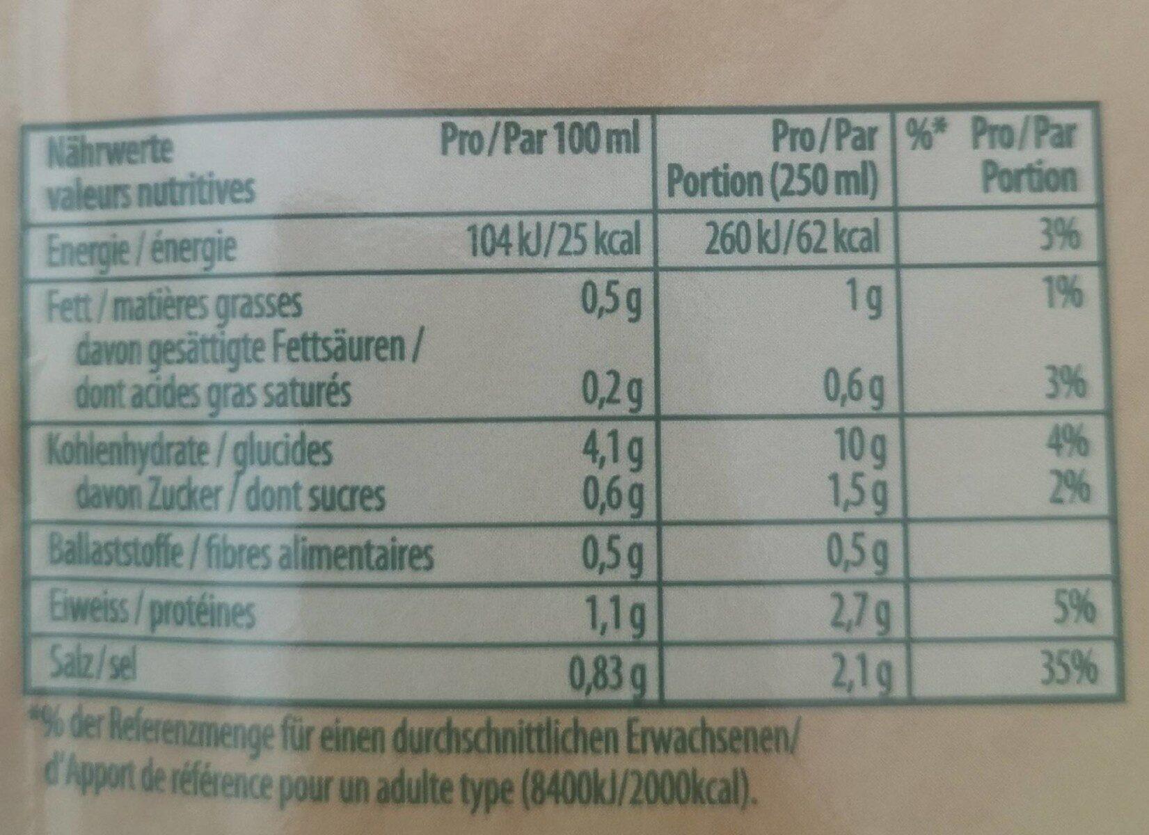 Buchstabensuppe - Voedingswaarden - fr