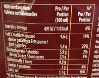 Sauce crème paprika - Nutrition facts - fr