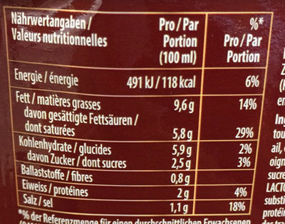 Sauce crème paprika - Nutrition facts