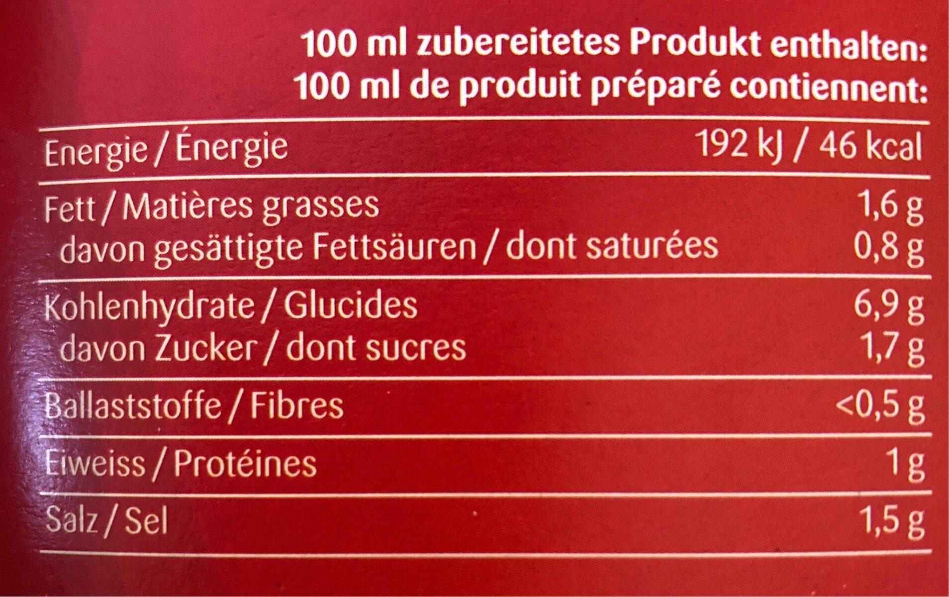 Sauce demi-glace - Valori nutrizionali - fr