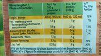 Hütten Lunch du chalet - Valori nutrizionali - fr