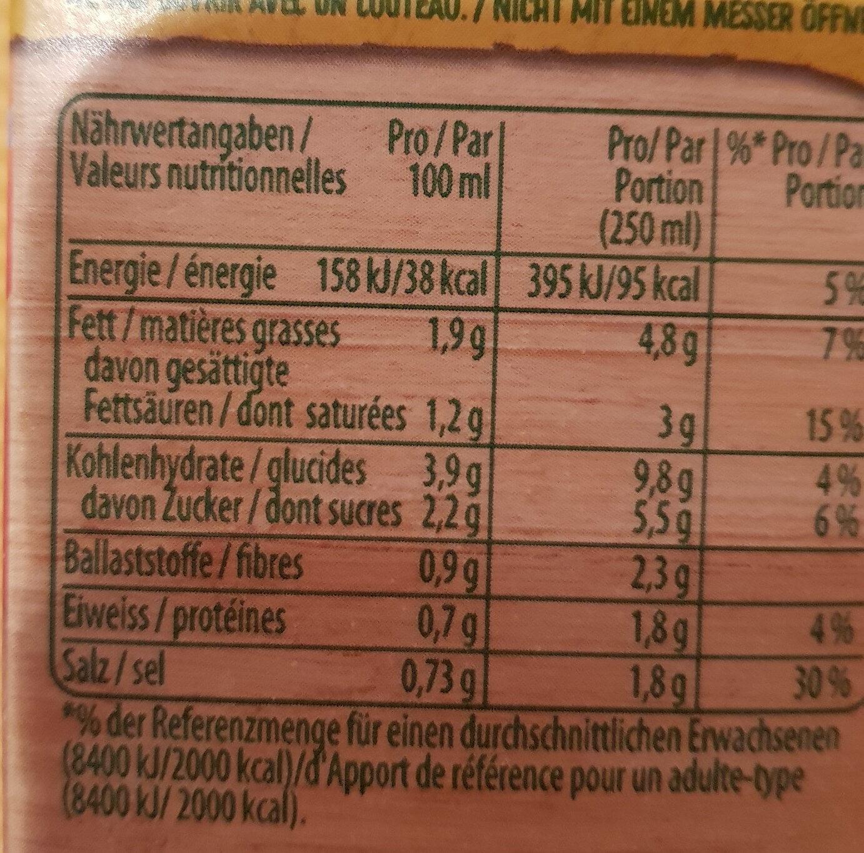Velouté de potiron - Voedingswaarden - fr