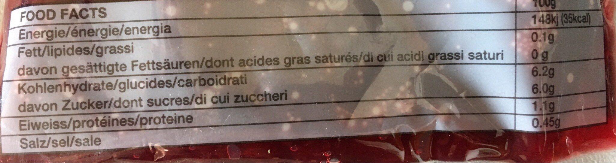 Bracher Spezialitäten Salade de betteraves rouges de l'Emmental - Informations nutritionnelles
