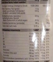 Casein - Nutrition facts - fr