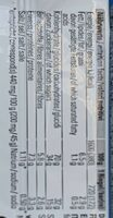Hight energy - Nutrition facts - fr