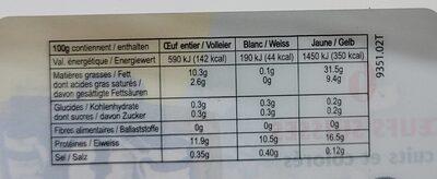 Oeuf suisse - Valori nutrizionali - fr