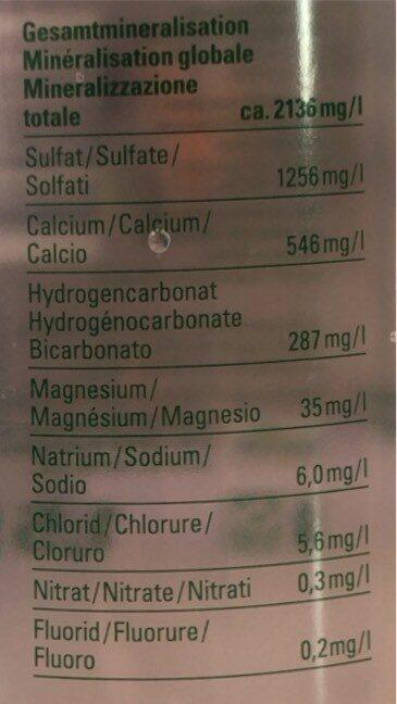 Eau minérale suisse - Nutrition facts - fr