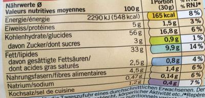 Chips paprika - Voedigswaarden
