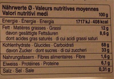 Spitzbuben - Informazioni nutrizionali - fr