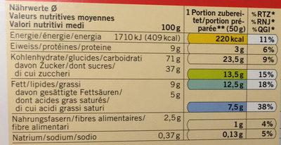 Muffins - Informazioni nutrizionali - fr