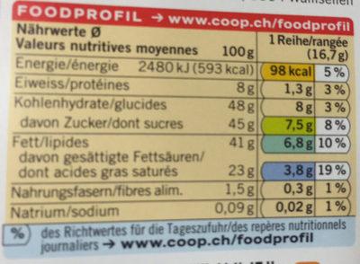 Latte Macchiato (Cioccolate) - Nutrition facts