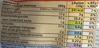 Popcorn Salé - Valori nutrizionali - fr