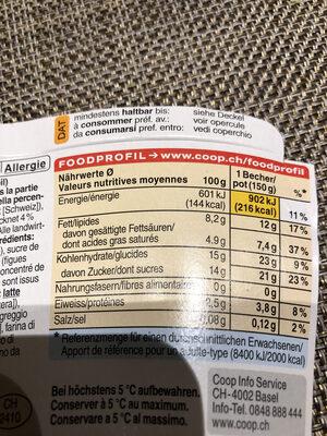 Jogurt À La Grecque Figue - Nutrition facts