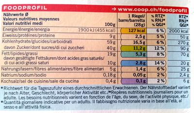 soft snack - Voedingswaarden - fr