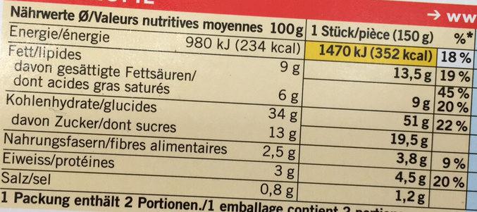 Tartelettes aux pommes - Voedingswaarden - fr