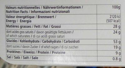 Les Dentelles Roquefort - Nutrition facts