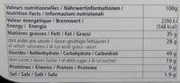 Les Dentelles Chèvre Miel Baies Roses - Voedingswaarden - fr