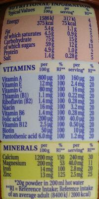 Ovaltine, chocolate, light - Informations nutritionnelles - en