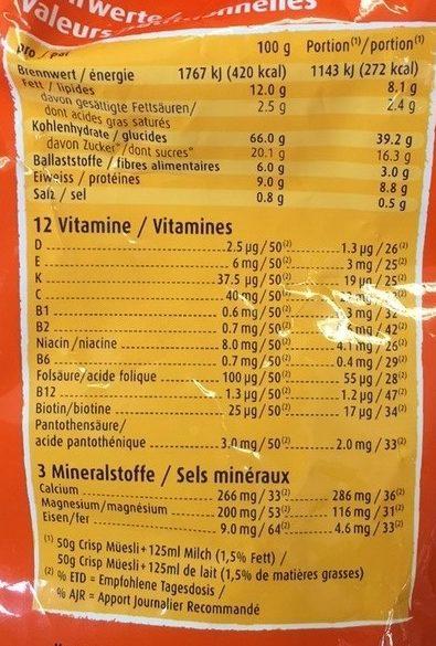 Crisp Müesli Ovomaltine, Ovo - Nutrition facts