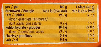 Ovomaltine crunchy ice - Nutrition facts