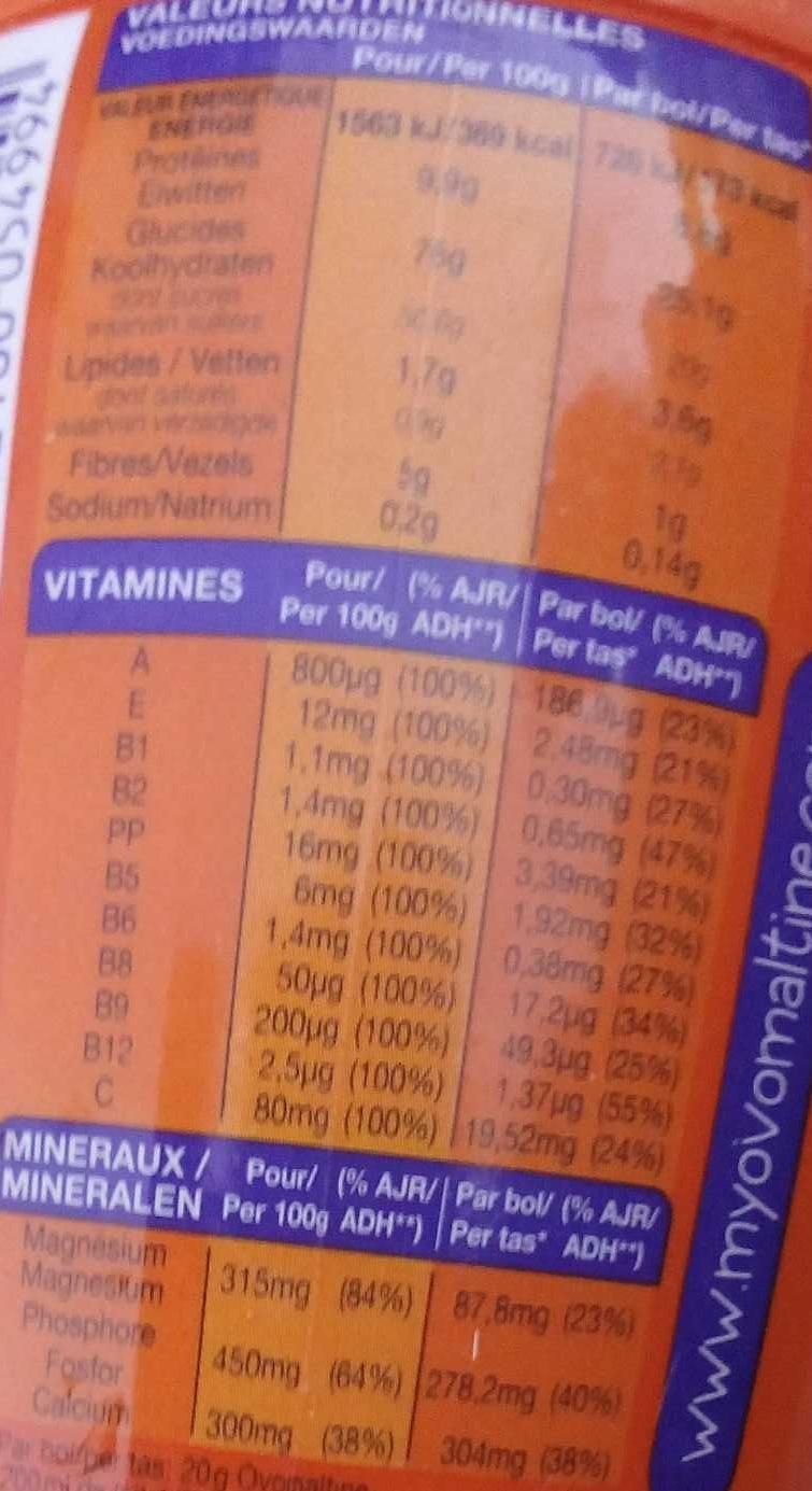 Ovomaltine - Informations nutritionnelles