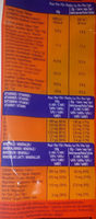 Ovomaltine Barres - Nutrition facts