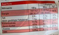 Marroni fettuccine - Voedigswaarden