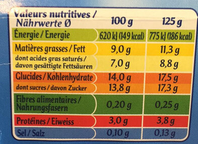 Perle de Lait Citron - Informations nutritionnelles - fr
