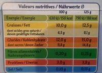 Perle de lait Coco en fin éclats - Nutrition facts - fr