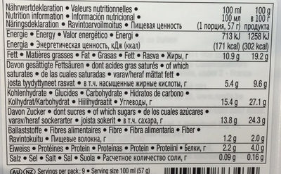 Eis Swiss Chocolate - Nutrition facts